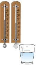 Измерения влажности