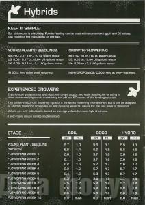система капельного полива для гроубоксов