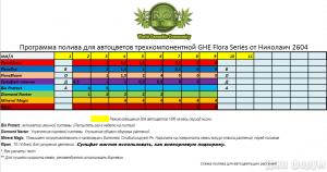 Flora series для марихуаны интернет магазины семена марихуаны в россии