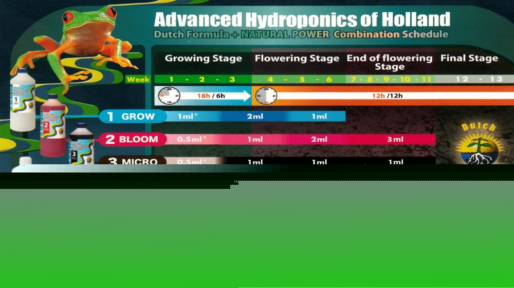 advanced hydroponic.jpg