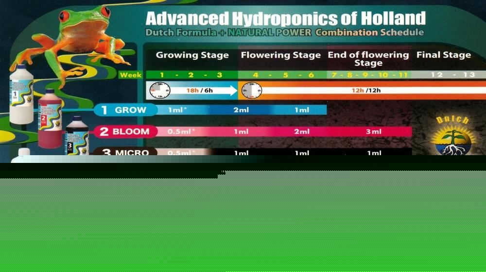 advanced hydroponic.jpg