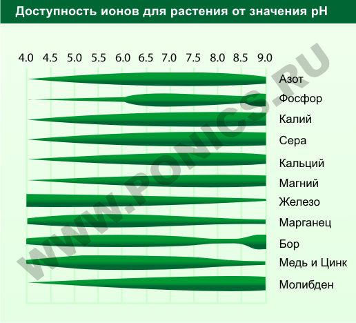 avail_chart.jpg