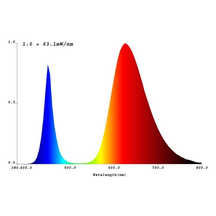 espectro-prb_1.thumb.jpg.d68060c8afae268855c6d86613469796.jpg