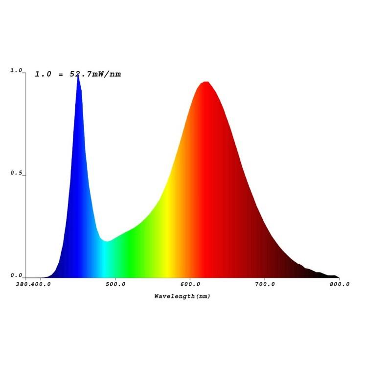 espectro-pw_2.thumb.jpg.e80be06a253679da4676486d86c53f74.jpg