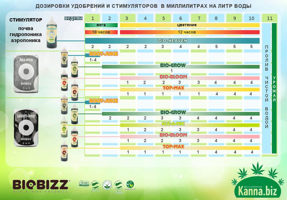 biobizz-schedule.thumb.jpg.2a749cecfe5aa2a68b67b8357dc40955.jpg