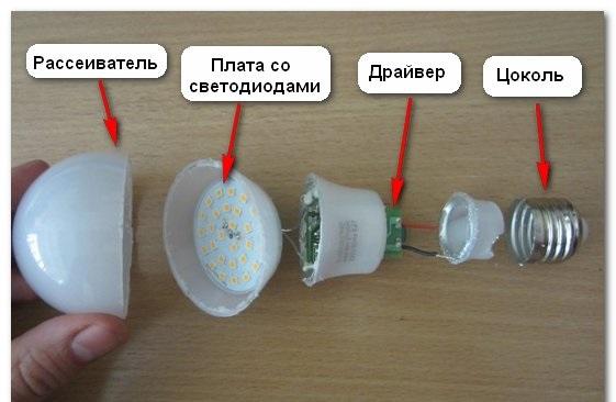ustrojstvo_svetodiodnoj_lampy_устройство_светодиодной_лампы_1.jpg