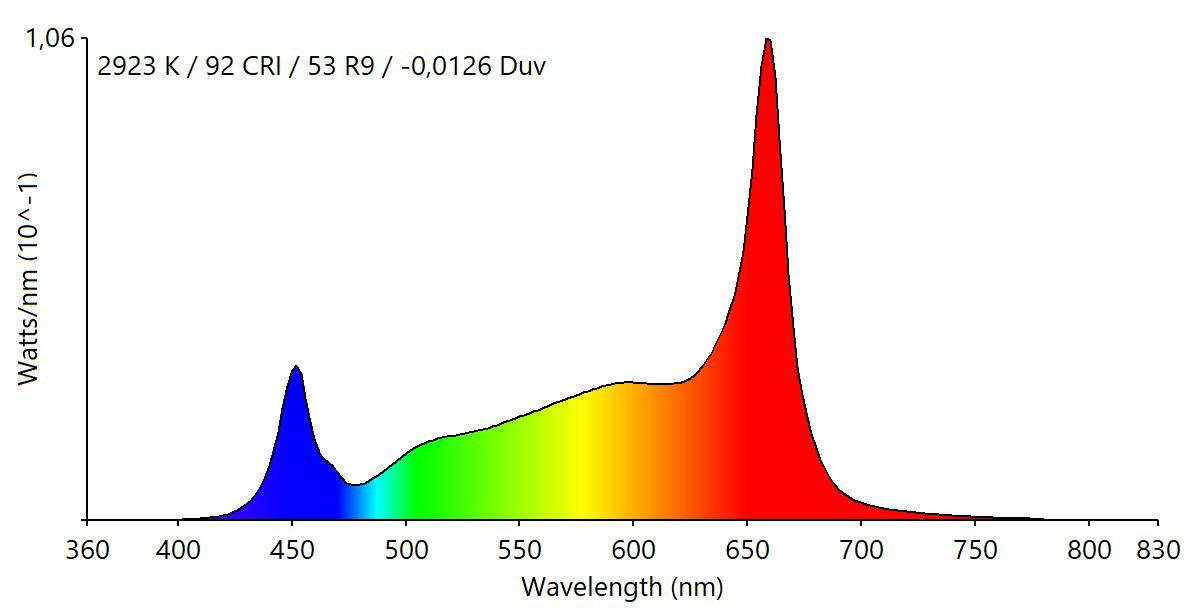 spectrum.jpg.3e99e07558beff8f660506e0e8b88239.jpg